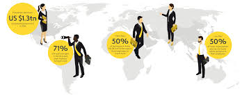 Global Travel Safety Infographic