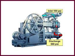 Dresser Rand Jobs Norway by Dresser Rand Reciprocating Compressor Online Training Courses