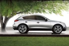 2014 Infiniti SUVs Get New Names, QX60 Hybrid Model Photo & Image ... Infiniti Qx80 Wikipedia 2014 For Sale At Alta Woodbridge Amazing Auto Review 2015 Qx70 Looks Better Than It Rides Chicago Q50 37 Awd Premium Four Seasons Wrapup 42015 Qx60 Hybrid Review Kids Carseats Safety Part Whatisnewtoday365 Truck Images 4wd 4dr City Oh North Coast Mall Of Akron 2019 Finiti Suv Specs And Pricing Usa Used Nissan Frontier Sl 4d Crew Cab In Portland P7172a Preowned Titan Sv Baton Rouge I5499d First Test