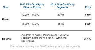 Aadvantage Executive Platinum Help Desk by Keeping Status On American Airlines Travel Codex