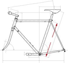 cadre velo sur mesure taille du cadre de vélo appropriée à votre taille