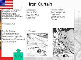 Iron Curtain Cold War Apush by Iron Curtain Define Scifihits Com