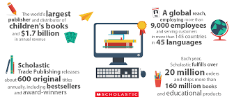 About Us   Scholastic International Eagle Express Scholastic Coupon Code Teachers Scholastc Book Club Press Coverage Sheerid 82019 School Year Westville School District 2 Maximizing Reading Club Orders Cassie Dahl Teaching 5 Coupon Tips Tricks The Brown Bag Teacher Williston Obsver 2719 By Publishing Issuu Hendrix Middleton Pdf Flipbook Extra Bonus Points Early Childhood