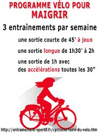 5 programme entrainement vélo appartement ou extérieur pour