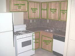 Small Kitchen Organizing Ideas Organization Organize A Cupboard Space Full Size
