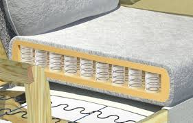 Broyhill Laramie Sofa Fabric by Laramie Upholstery Collection