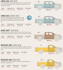 Chevy Truck Bed Dimensions Chart #ffccde724036 - Shendafurniture 121 Best Plans Trucks Images On Pinterest Ford Trucks 1956 F100 Marycathinfo Part 61 I Have A Great Idea For Gm Pickup Amazoncom Xmate Trifold Truck Bed Tonneau Cover Works With 2015 Chevy Silverado Dimeions Luxury Wood Bed Dimeions Classic Parts Talk Original Pickup Blueprints Frame Blueprints Cars Nissan Frontier Long 4x2 2007 Apex Crane Discount Ramps F150 White
