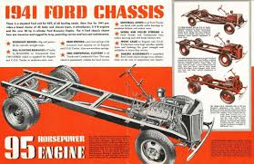 The Little Engines That Could, Part 1: 1941-1942 Ford 30 HP Four ... Chevy Silverado 4cylinder Heres Everything You Want To Know About Lycoming Automotive Engines Ih Trucks Red Power Magazine Community 1987 4 Door Toyota Hilux Straight Axle 4by4 Tacoma Pickup Extracab Small Engine Big Truck 2019 4cylinder Turbo Review Preowned Premier Vehicles For Sale Near Lumberton Truckville V6 Bestinclass Capability 24 Mpg Highway Sunday 1982 Datsun Pickup 38k Original Miles 4x4 4cyl Bob Smith Toyota Colorado Midsize Diesel Why General Motors Will Build A The 2011 Chevrolet Reviews And Rating Motortrend Future Of No Easy Answers 4cyl Full Size