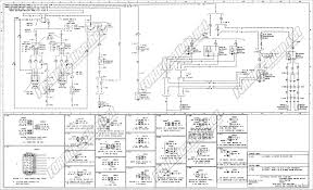 1976 Ford Truck Heater Relay Wiring Diagram - Trusted Wiring Diagram • 1978 Ford F 150 Fuel System Wiring Diagram Cluster Panel For From Truck Enthusiasts Competitors Revenue And Employees Owler 2002 Explorer Power Seat Diy Enter Our Book Giveaway Win A Copy Of 100 Years Circuit Forums Data Schema Show Us Your Pitures Unibodies Page 7 Trucks Through The Pictures Cventional My Over New Car Models 2019 20 Gooseneck Hitch In Bronco 18 Inch Rims Too Small With Beautiful Whats Your Cg Zone