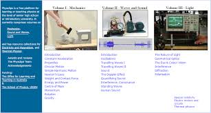 Physics Animations And Film Clips Physclips