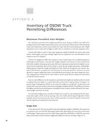 100 Truck Axle Weight Limits Appendix A Inventory Of OSOW Permitting Differences