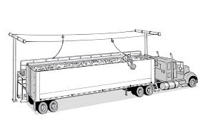 Truck Safety - Ellis Fall Safety Solutions Lake Truck Lines Ceo Douglas Cains Positive Outlook Originates At A Man Is Predicting And Shaping The Future Of Freight Traffic July 2018 Trailer Magazine Story Tieman Trailer Life Magazine Open Roads Forum Campers Cool Old Theurer Van Trailers For Sale N New Bottom Dump Trailers For Graham Lusty Building Truck Magz Ed 52 October Gramedia Digital Eagle Volvo Ordrive Owner Operators Trucking Entering New Chapter Equipment News 6 Way Wiring Diagram Library Great Dane 7311tra