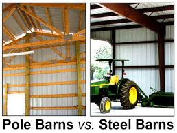 Prefab Steel Barn Buildings