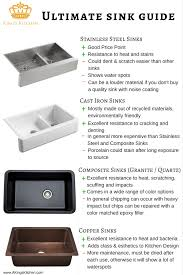 kitchen sink types pros and cons style and material king s kitchen