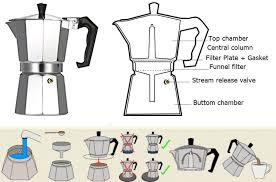 A Stove Top Espresso Maker Must Be Rinsed After Each Use Many Stovetop Mocha Pot Are Ok With Dish Washer