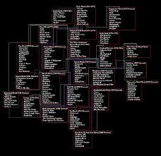 Metalocalypse Christmas Tree by Weaponized Wisdom November 2010
