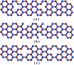 Characterization Of Thermal And Mechanical Properties Of Stanene ... Iab Initioi Study Of The Electronic And Vibrational Properties Slide Show Graphitic Pyridinic Nitrogen In Carbon Nanotubes Energetic Technologies Free Fulltext Refined 2d Exact 3d Shell Int Publications Mechanical Electrical Single Walled Carbon Patent Wo2008048227a2 Synthetic Google Patents Mechanics Atoms Fullerenes Singwalled Insights Into Nanotube Graphene Formation Mechanisms Asymmetric Excitation Profiles Resonance Raman Response