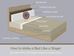 Bedtime Stories Tips on How to Make a Bed that Goldilocks Would