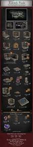 3d Dungeon Tiles Dwarven Forge by 40 Best Dwarven Forge Images On Pinterest Game Terrain