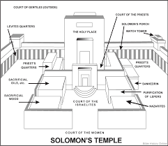 Song Of Solomon In The Picture Study Bible