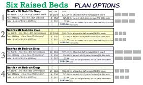 Building Plans For Raised Garden Beds Blueprints For Raised Garden