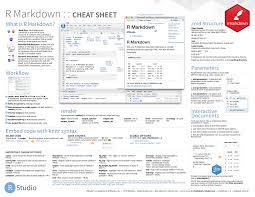 Cheatsheets – RStudio