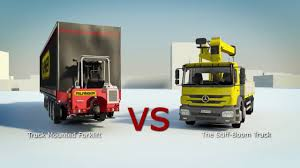 Truck Mounted Forklift Or Truck Mounted Crane? - YouTube Truck Mounted Forklift Improves The Productivity Of Your Operation Pneumatic Safety For Truckmounted Forklifts Gt55 Hp Palfinger Mounted Forklift Commercial Equipment Stock Image Image 8904849 Van Den Eerenbeemt Fourage Bv The Netherlands Moffett Lego Ideas Mountie Rear Truck M10 Hiab Photos Maun Motors Self Drive Moffett Fork Lift Hire Hss Bm Youtube M5000 Truck Mounted Forklift Magnum Trucks