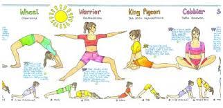 Yoga Women Chart