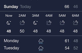 Apple finally reveals what all the weather symbols on your iPhone