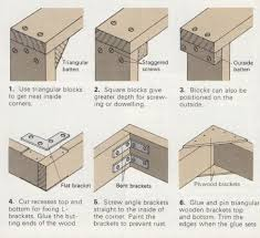3 way joints 6 ways to make corners woodworking pinterest