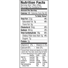 Review UPDATED 2017 Does It Work Chewy Bar Nutrition Facts