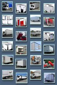 Truck And Trailer Body Parts & Hydraulic Components. - EUROWIND Kft Dt Spare Parts Truck Body Youtube Therma Leader In Building Refrigerated Bodies By Chevy Diagram Engine Part 1964 Greattrucksonline Semitrailer Fittsspring Latch 1972 Wiring Diagrams Nissan Ud Quon Chrome Front Panel Bumper Grille 1983 Toyota Truck Body Parts Bestwtrucksnet Truck Body Parts Isuzu Heavy Duty 1984 Tata 613 Tat 713 1618 Euro Toyota Dyna Camry Wreg 9604 New Replacement