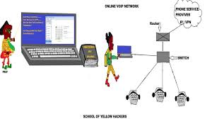 VOIP Hacking Computer Hacking Tutorial - YouTube Business Voip Diagram Snap 6 Youtube Ats And Patton Restore Public Voice Network Following Emilia Voip For A Small Business Pbx Communications The Ulities Energy Sector Encrypted Calls Pryvate Now Hrtbeat Of Sver Mohammad Ashraf Patel Blog Over Internet Protocol Services In Dc Md Va An Overview An Inapp Solution Using Twilio Caffeine Amount Data Bandwidth Need Candor Infosolution Rfcnet Inc Broadband Wifi Offices Hotels Multiplex Ltd