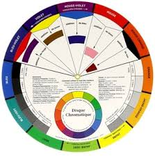 choisir couleur cuisine le choix des couleurs de votre cuisine iterroir