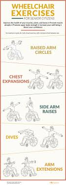 Simple Physical Therapy Exercises To Improve Mobility [Infographic] Two Key Exercises To Lose Belly Fat While Sitting Youtube Chair Exercise For Seniors Senior Man Doing With Armchair Hinge And Cross Elderly 183 Best Images On Pinterest Exercises Recommendations On Physical Activity And Exercise For Older Adults Tai Chi Fundamentals Program Patient Handout 20 Min For Older People Seated Classes Balance My World Yoga Poses Pdf Decorating 421208 Interior Design 7 Easy To An Active Lifestyle Back Pain Relief Workout 17 Beginners Hasfit