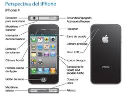 Iphone 5 Instructions For Dummies
