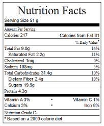 Nutritional Information Good Points