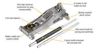 Hydraulic Floor Jack Adjustment by Amazon Com Arcan Alj3t Aluminum Floor Jack 3 Ton Capacity