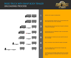 SCS Software's Blog: The First News About Design Pin By Gary Harras On Tandems And End Dumps Pinterest Dump 1956 Custom Tonka Tandem Axle Truck Lowboy Trailer 18342291 1969 Gmc 6500 Tandem Grain Item A3806 Sold A De Em Bdf Tandem Truck Pack V220 Euro Truck Simulator 2 Mods Tandems In Traffic V21 Ets2 Mods Simulator Vehicle Pictograms 3 Stock Vector 613124591 Shutterstock Sliding 1963 W5000 W5500 Bw5500 Lw5500 Axle Trucks Tractors European 1 Eastern Plant Hire Ekeri Trailers Addon By Kast V11 131x Trailer Mod