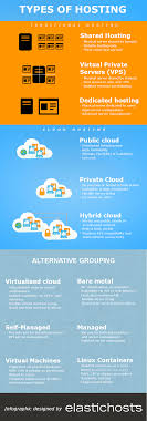 Types Of Hosting Services [Infographic] The Best Dicated Web Hosting Services Of 2018 Publishing 3 Zabbix Sver Hosts And Templates Lab3 Arabic Youtube Minecraft Who Has Cyberkeeda How To Add Host Groups Into Ansible Using Iis Wamp As Sver Hosts Faest Web Host Website Hosting Companies Put The Test Home Should You Do It Or Not Visualization Technology Horner Apg Ver Ppt Video Online Download Cpromised Ea Pshing Sites Informationwise Top 4 Companies Cheepest Too Os Security Software Apps It Support In China Ruiyao Snghai