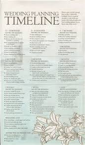 7 Best Images Of Printable Wedding Timeline Checklist 12 Month