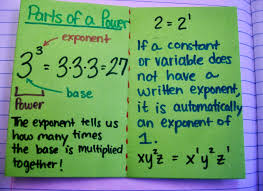 Math Love Ms Hagans Book Of Exponent Rules