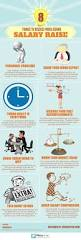Front Desk Manager Salary Alberta by Best 25 Counselor Salary Ideas On Pinterest High