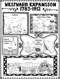 The Great Turkey Walk Novel Study Flipbook Activities