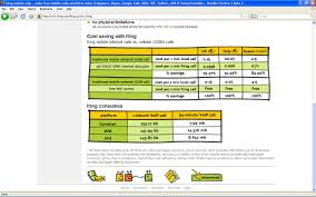 Fring Mobile IM Client: Symbian OS Utility – The Gadgeteer Servios Multimdia Em Redes Voip Ppt Cregar The Worlds Best Photos By Sonnyhung Flickr Hive Mind Fring Mobile Im Client Symbian Os Utility Gadgeteer 20 Free Sip Softphones Insider Voice Over Ip Session Mobilevoip Cheap Intertional Calls Android Apps On Google Play Lg Gizmogadget Verizon Wireless Pcmagcom Blog Anak Wakatobi Smallest 30w Regulated Mod Gizmo V2 Styled Mechanical Box Mod Turn Your Ipod Touch Into An Iphone Beginners Navigation Guide To Pbxs And Nerd Vittles Mamy Iphonea X Unboxing I Pierwsze Wraenia