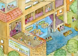 Habbo Hotel Drawing 2