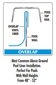 Best Above Ground Pool Floor Padding by Amazon Com 18 Ft Round Overlap Above Ground Pool Liner Solid