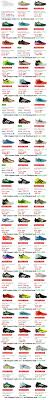 The Best Boxing Week Sales Of 2017 - Soccer Reviews For You Adidas Malaysia Promotional Code 2019 Shopcoupons Jabong Offers Coupons Flat Rs1001 Off Aug 2021 Coupon Codes Need An Discount Code How To Get One When Google Fails You Amazon Adidas 15 008bb F2bac Promo Reability Study Which Is The Best Site Nike Soccer Coupons Nba Com Store Scerloco Gw Bookstore Coupon Glitch16 Hashtag On Twitter Womens Fashion Vouchers And Promo Code For Roblox Manchester United 201718 Home Shirt Red Canada