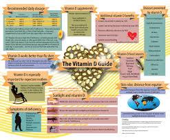 Sperti Vitamin D Lamp Uk by Vitamin D Deficiency And Mood Thai South Beach