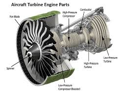 100 Turbine Truck Engines Know More About The Aircraft Engine And Its Parts To Get A